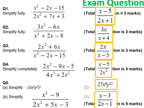 Algebraic Fractions practice questions solutions by transfinite – Algebraic Fractions Worksheets