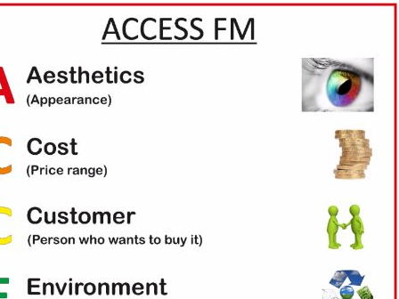 ACCESS FM - Product Analysis Poster - Product Design, Textiles, Resistant Materials