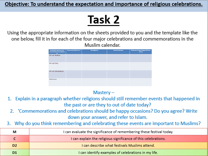 Muslim celebrations