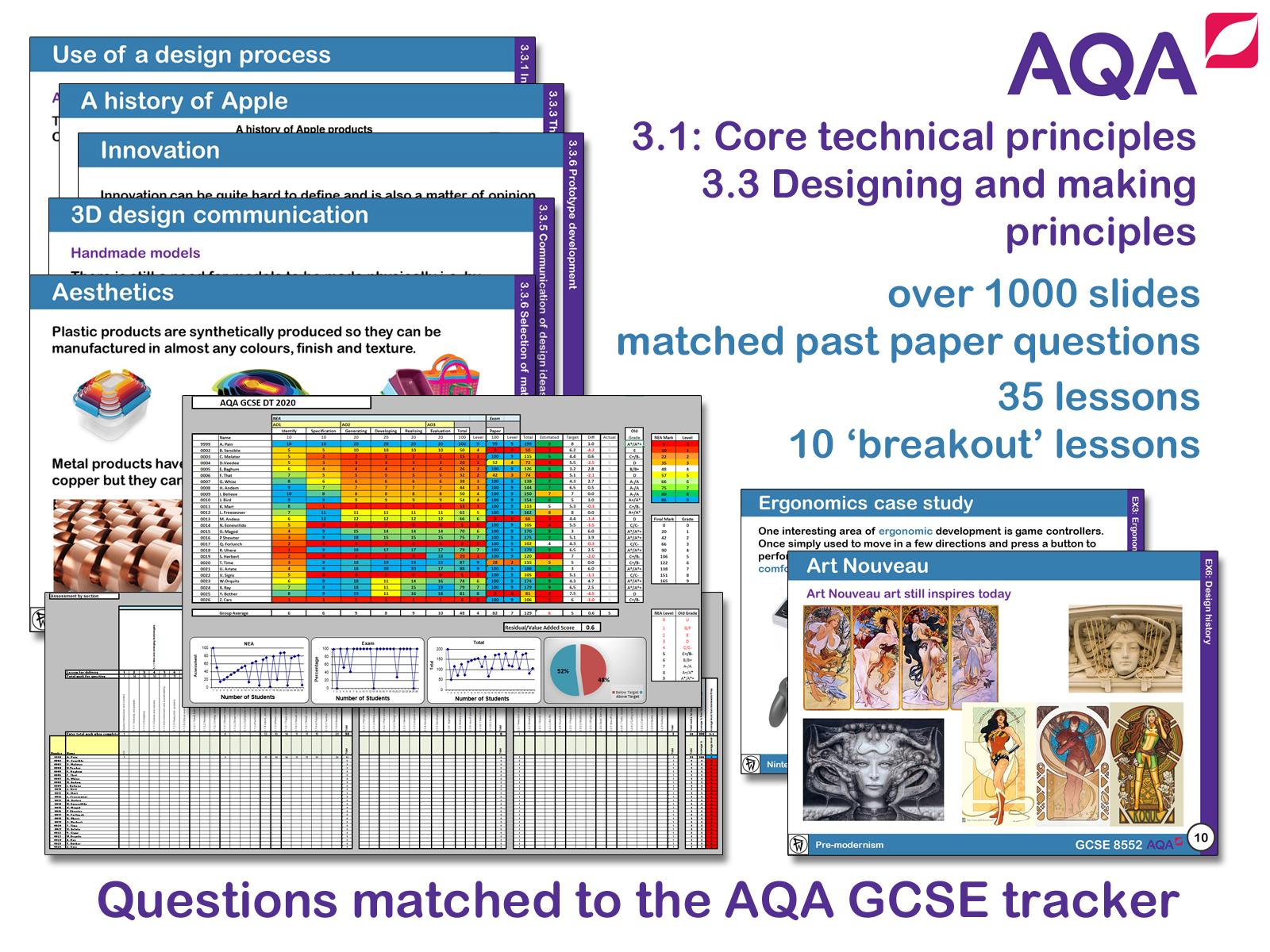 Complete AQA D&T GCSE teacher toolkit