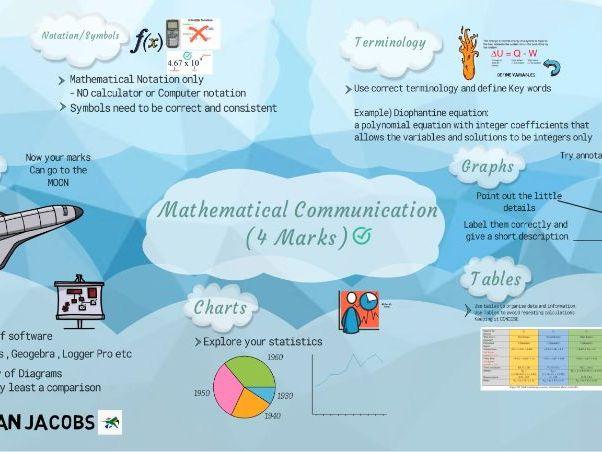 Internal Assessment (IA) Mathematics