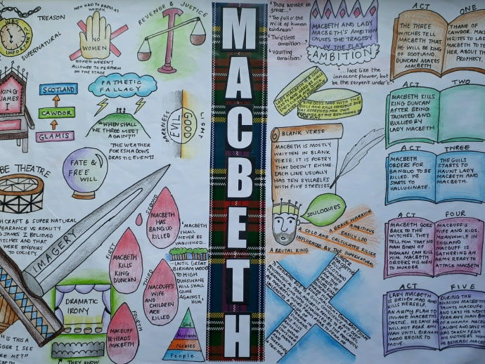 Hand drawn Macbeth poster