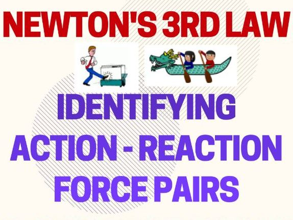 Newton's 3rd Law - Identifying Action-Reaction Force Pairs - 18 Practice Problems