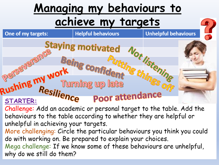 Behaviour + Achieving Goals