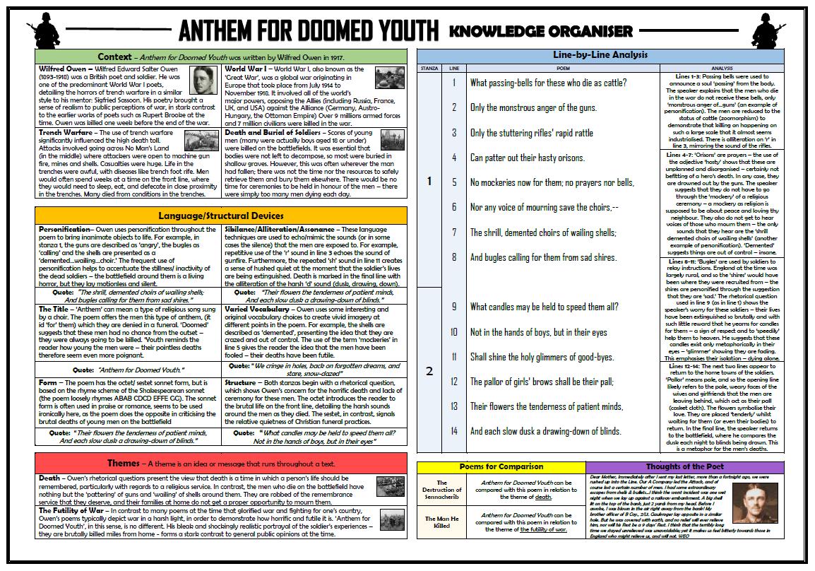 OCR Conflict Poetry Knowledge Organisers Huge Bundle!