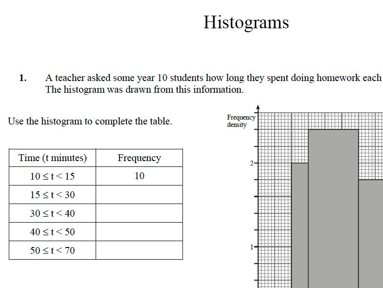 GCSE Maths Revision Histograms