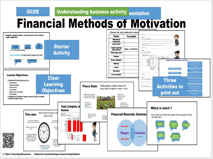 Motivation - Financial Methods - GCSE Business - Full Lesson