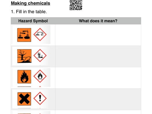 GCSE Science C6 Chemical synthesis (EAL)