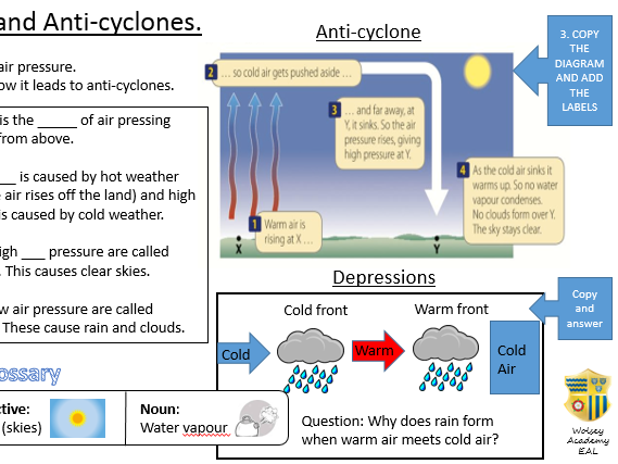Anticyclones and Depressions EAL/low ability lesson