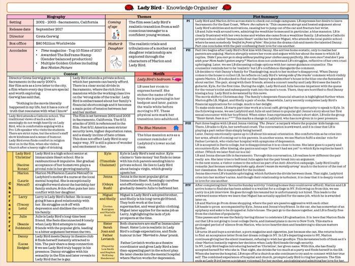 Lady Bird - Graphic Organiser