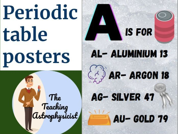 Periodic table - Alphabet (Letter) Posters