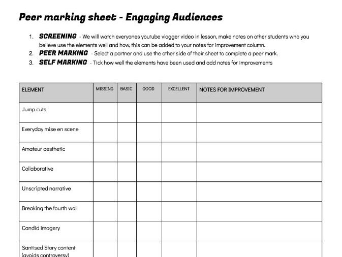 PreProduction to Post Practical Video 6 lessons Youtube Vlog, engaging an audience self/Peer marking