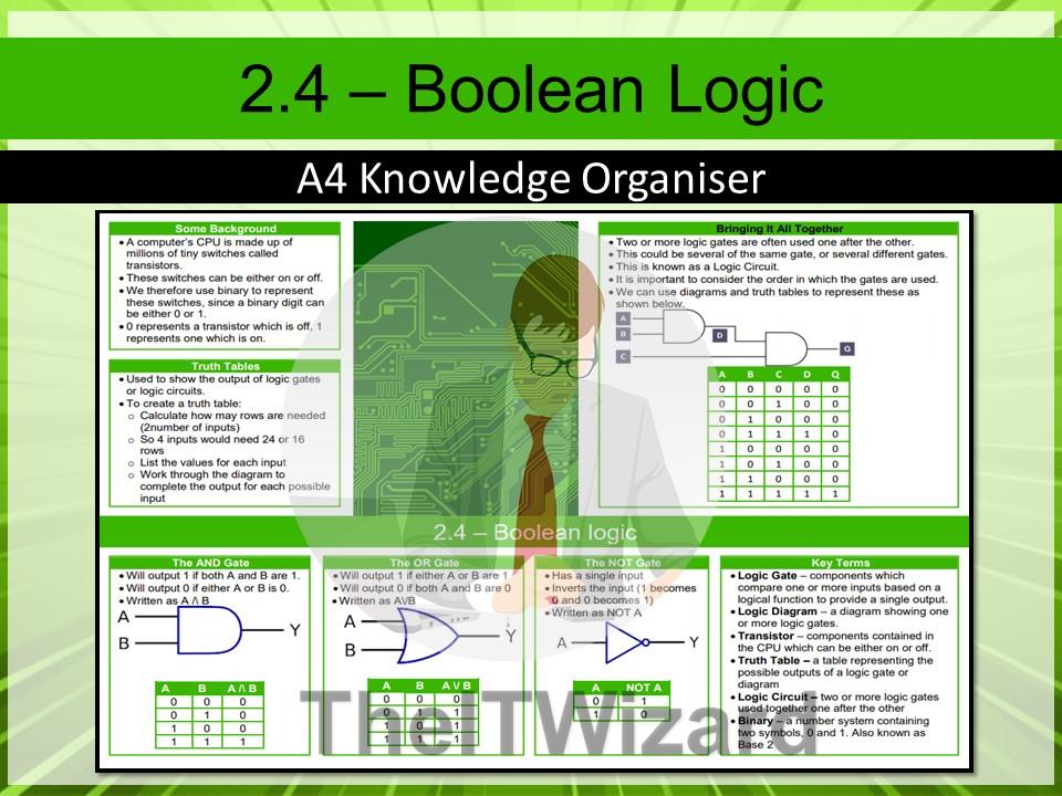 OCR GCSE J277 2.4 –Boolean Logic Knowledge Organiser / Revision Mat (Computing)