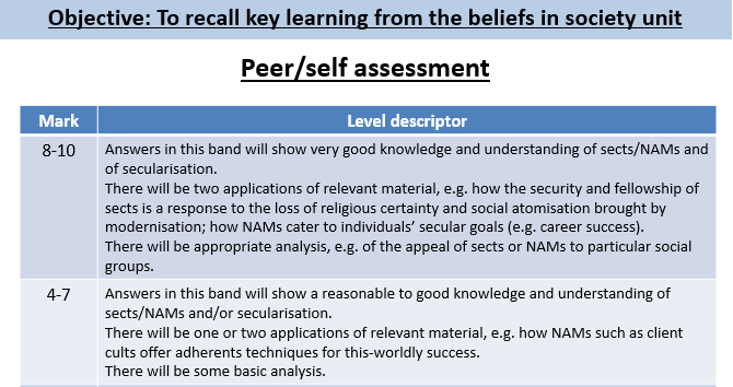 Beliefs in society revision lesson