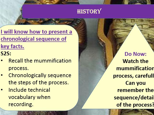 Cornerstones 'Pharaohs' linked lesson plan_Mummification Process