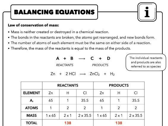 1.2 Reactions & masses, AQA Chemistry