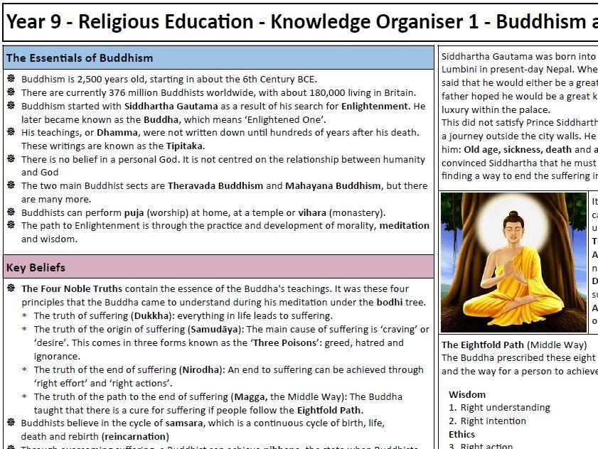RE KS3 Knowledge Organiser & Test: Buddhism