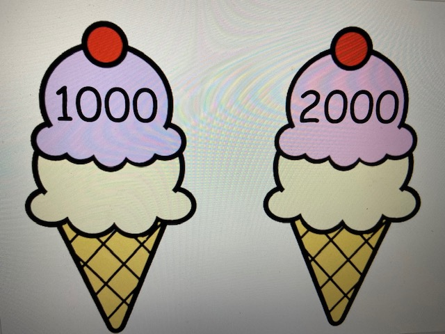 Counting in 1000's Ice Cream Display