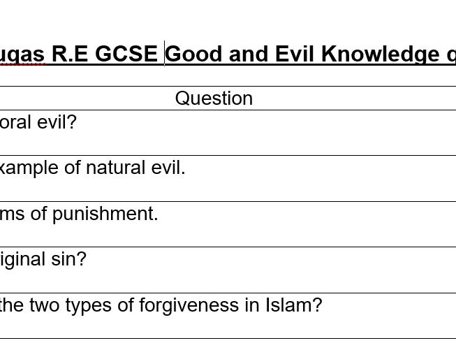 GCSE R.E Eduqas Good and evil knowledge quiz