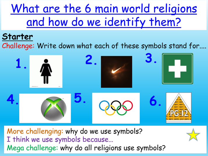 World Religions Religious Symbols By Ecresources Teaching