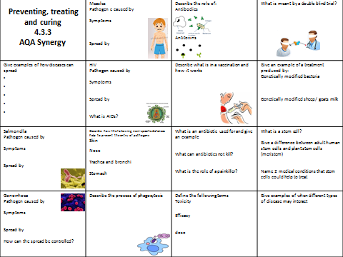 AQA Synergy Preventing, treating and curing revision