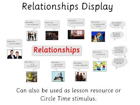 Relationships Display PSHE