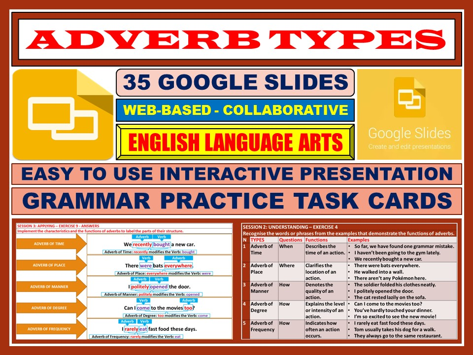 ADVERB TYPES: 35 GOOGLE SLIDES