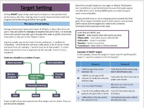 Sport Psychology PE Knowledge Organisers