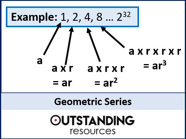 Algebra: Sequences 8 - Geometric Series (+ worksheet)