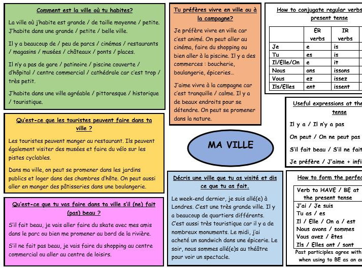 GCSE French revision 'Ma ville'