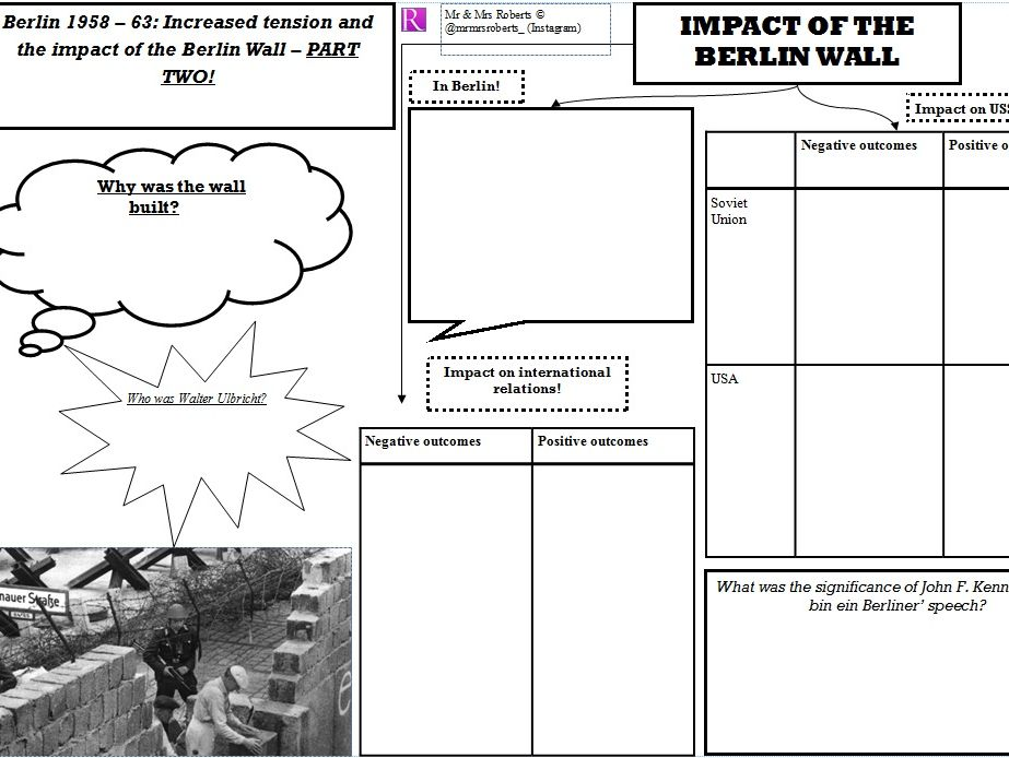 Edexcel GCSE History - Cold War - Topic 2 - Impact of Berlin Wall PART B