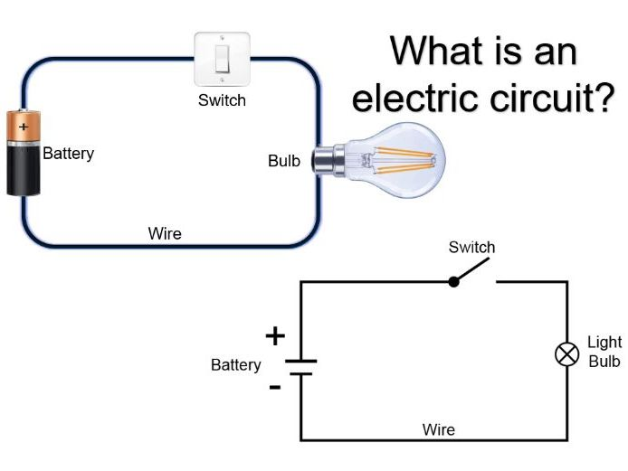 KS2 Electricity; Current and Circuits