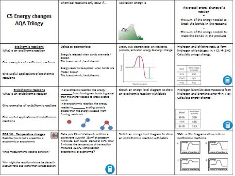 AQA Trilogy / triple C5 Energy changes revision