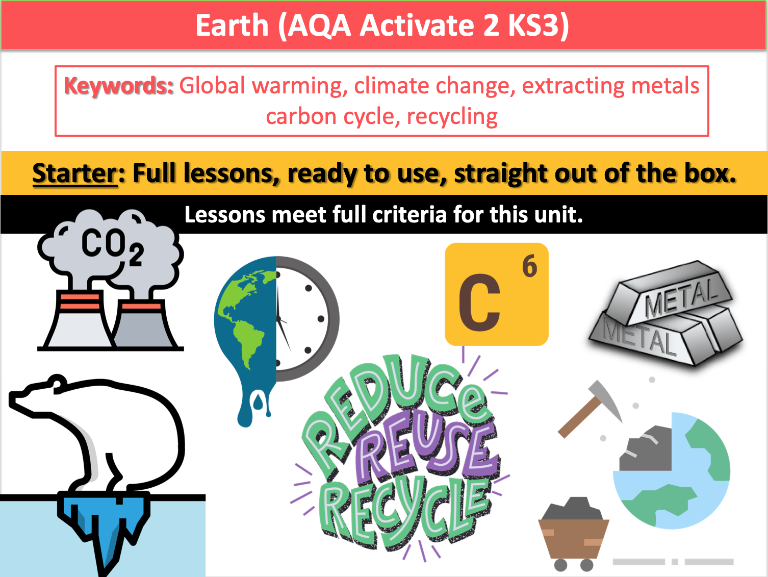 Earth (AQA Activate 2 KS3)