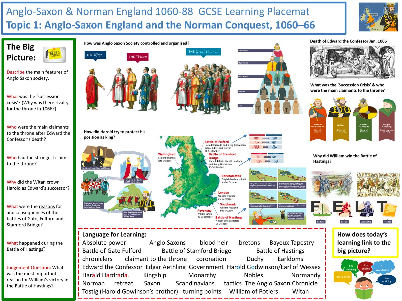 9-1 Edexcel History Learning/Topic Placemats for Anglo-Saxon and Norman England