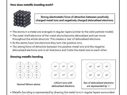 2.10 Metallic bonding, AQA Chemistry