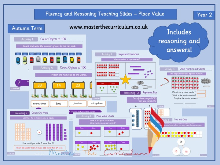 Year 2- White Rose Autumn 1- Place Value Teaching Slides