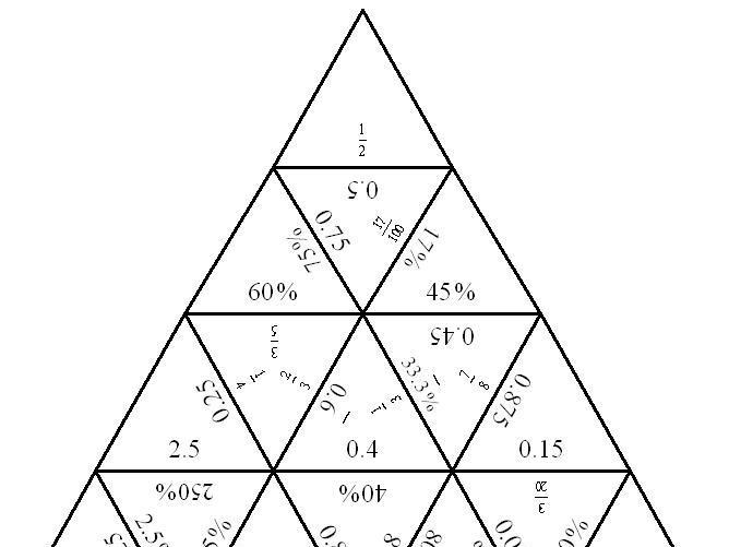 Decimals Math Puzzle