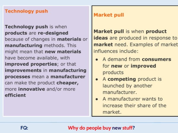 Product Design Technology Theory Technology Push Market Pull Planned/Percieved Obsolescence