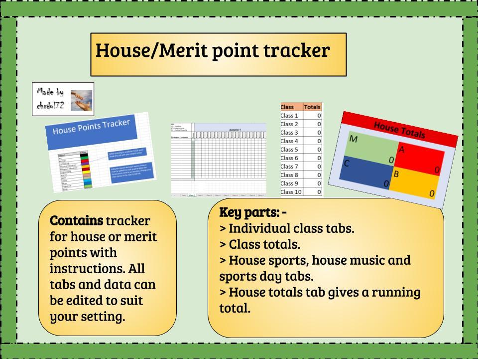 House/Merit point tracker