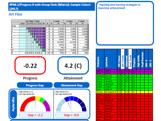 KS4 Levels-of-Progress / Progress 8 templates for cohort, subject or class comparison/analysis