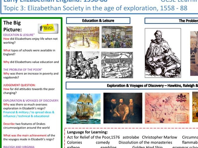 9-1 Edexcel History Learning/Topic Placemats for Early Elizabethan England: 1558 - 88 - Topic 3