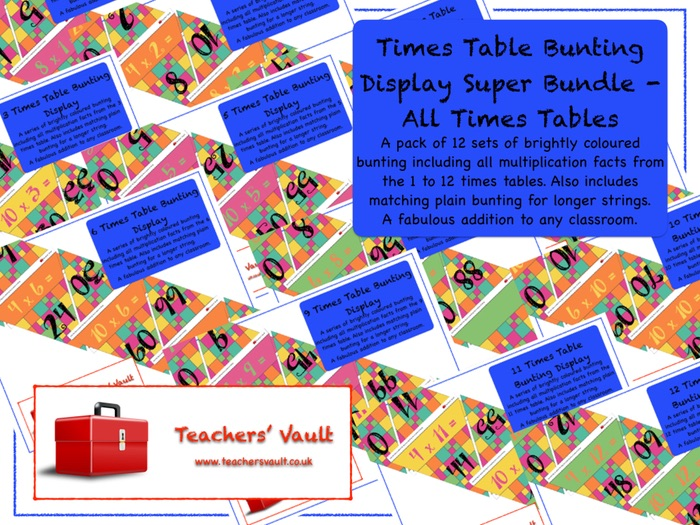 Times Table Bunting Display Super Bundle - All Times Tables