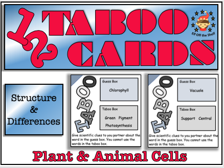 Plant and Animal Cells - Structure and Differences 12 ...