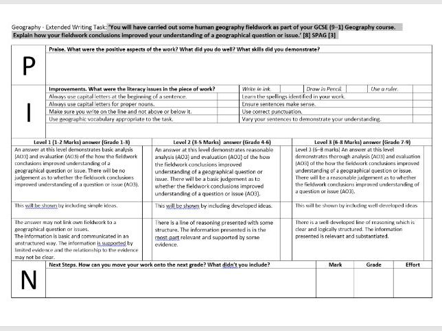 PIN Marking and Feedback Sheet - Geography Human Fieldwork Conclusions Exam Question