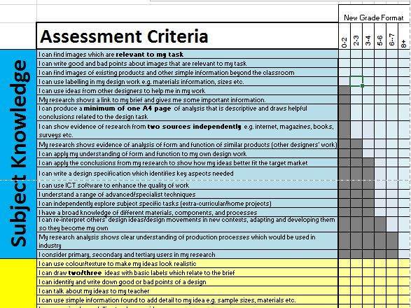 Design Tech NEW National Curriculum 0-9 Key Stage 3 Level Descriptor Assessment criteria ladder