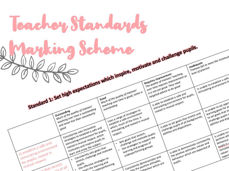 Teacher Standards Marking Scheme