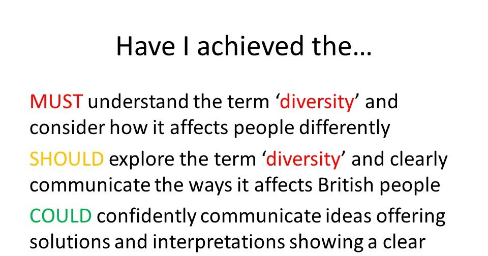 PSHE- Diversity in the UK