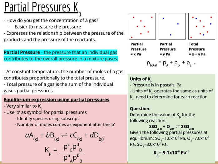 Physical Chemistry #21: Understanding and Calculating Equilibrium Constants (Slides and Tasks)