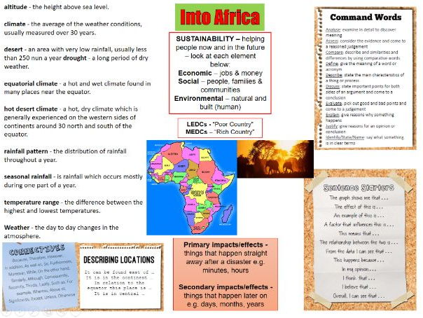 Bundle Offer - Geography Word Mats x 6 (Africa, World Sport, Rivers, Limestone Landscapes and More)